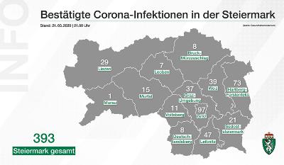 corona zählen